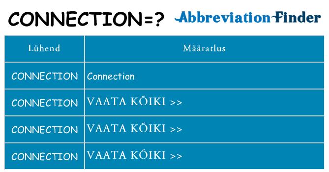 Mida connection seista