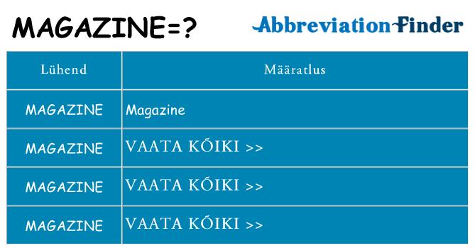 Mida magazine seista