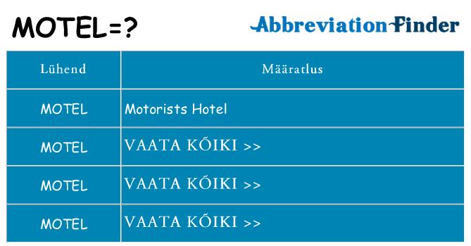 Mida motel seista