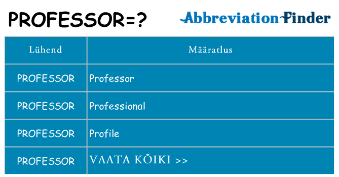 Mida professor seista