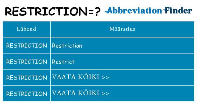 Mida restriction seista