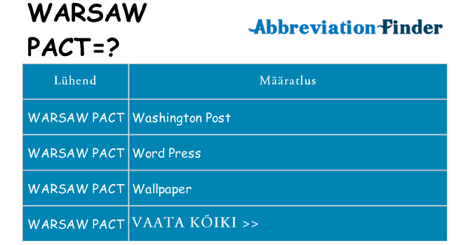 Mida warsaw-pact seista
