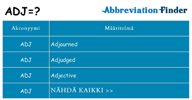 Mikä On Adjektiivi