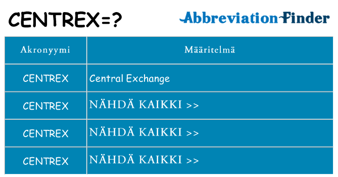Mitä centrex tarkoittaa