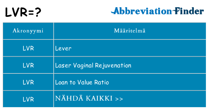 Määritelmät