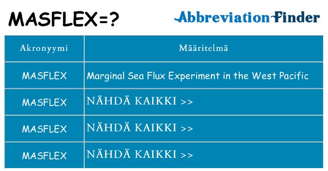 Mitä masflex tarkoittaa
