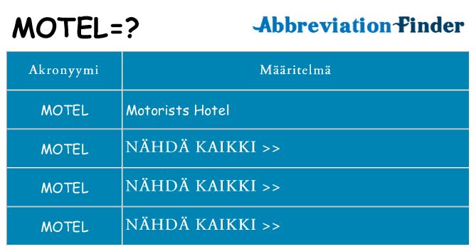 Mitä motel tarkoittaa