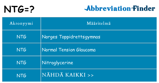 Akronyymi Generaattori