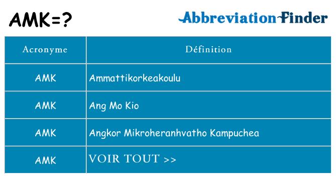 Amk Definition