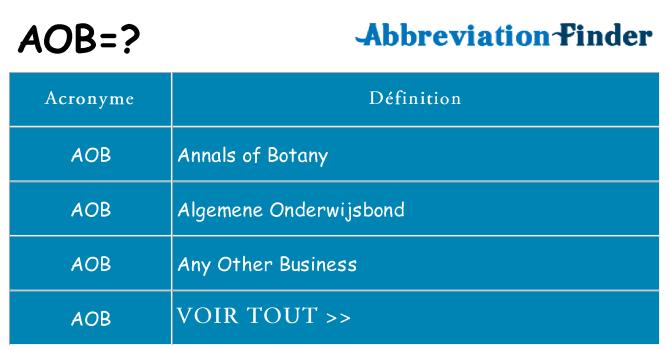 Ce que signifie le sigle pour aob