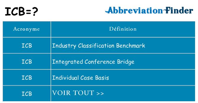 Ce que signifie le sigle pour icb