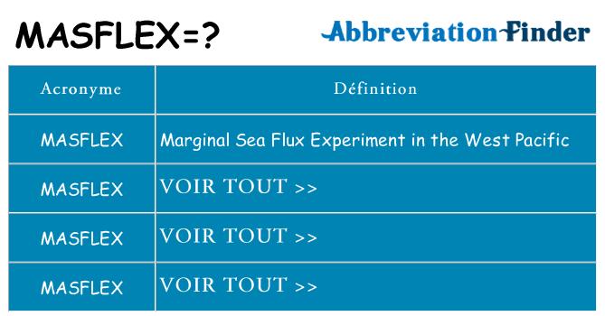 Ce que signifie le sigle pour masflex