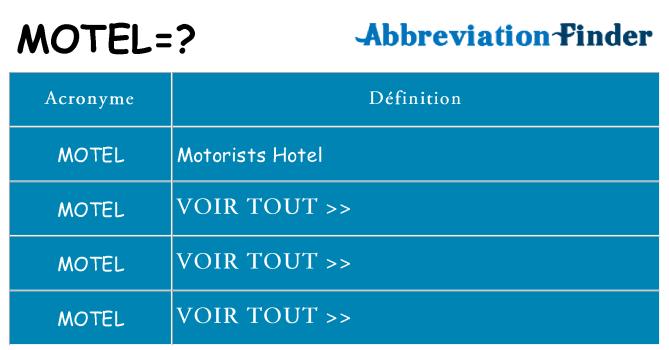 Ce que signifie le sigle pour motel