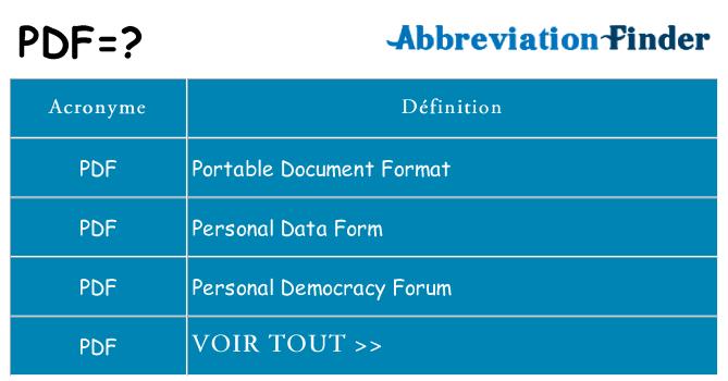 Ce que signifie le sigle pour pdf