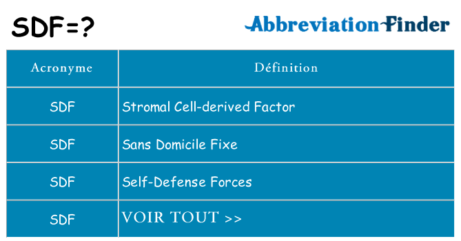 Sdf Signification