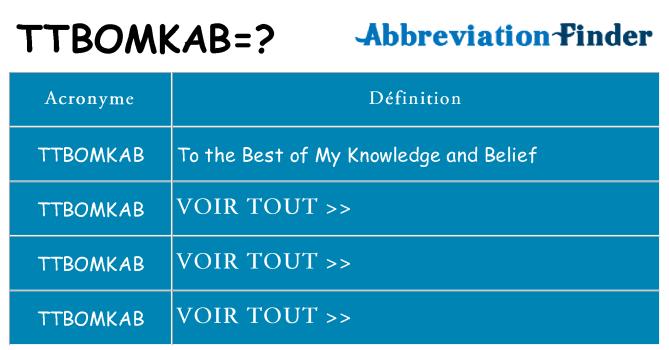 Ce que signifie le sigle pour ttbomkab
