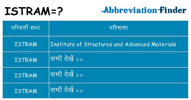 istram का क्या अर्थ है