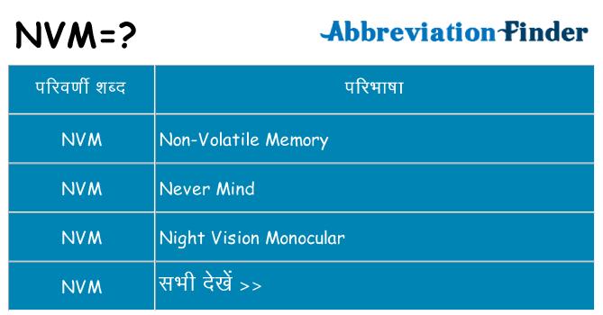 nvm का क्या अर्थ है