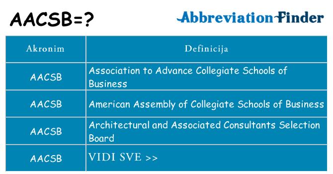 Što znači aacsb?