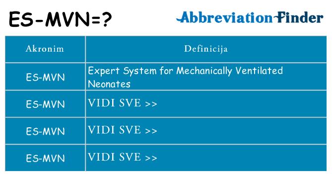 Što znači es-mvn?