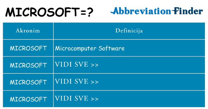 Što znači microsoft?