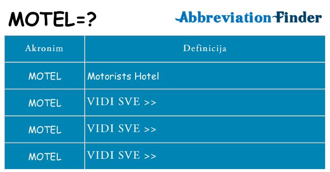 Što znači motel?