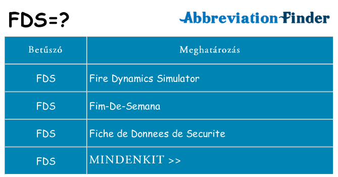 Brian Clifton - Advanced Web Metrics with Google Analytics.