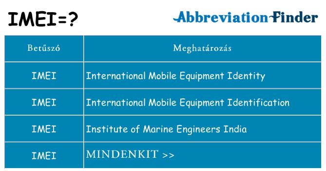 Mit jelent a IMEI? -Fogalommeghatározások (IMEI ...