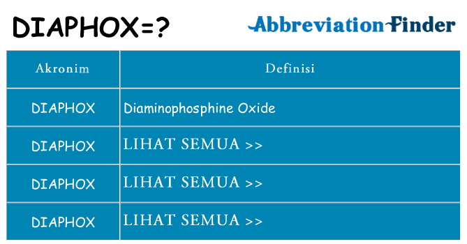 Apa diaphox berdiri untuk