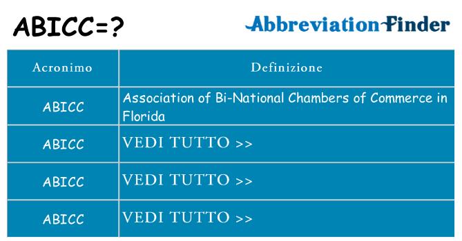 Che cosa significa l'acronimo abicc
