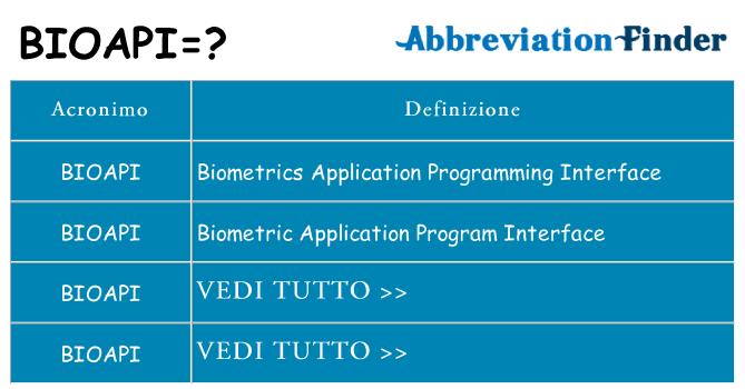 Che cosa significa l'acronimo bioapi