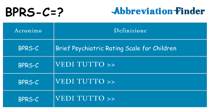 Che cosa significa l'acronimo bprs-c