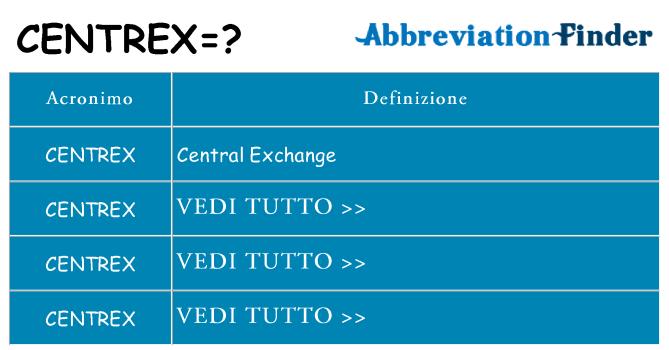 Che cosa significa l'acronimo centrex
