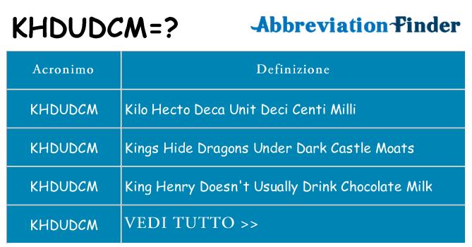 Che cosa significa l'acronimo khdudcm
