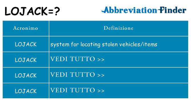 Che cosa significa l'acronimo lojack