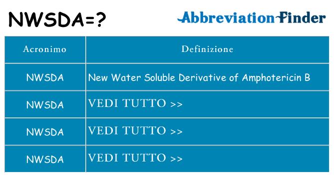 Che cosa significa l'acronimo nwsda
