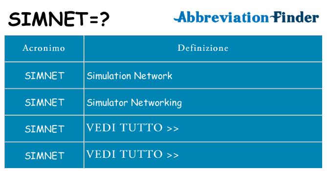 Che cosa significa l'acronimo simnet