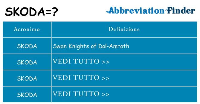 Che cosa significa l'acronimo skoda