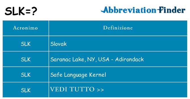 Che cosa significa l'acronimo slk