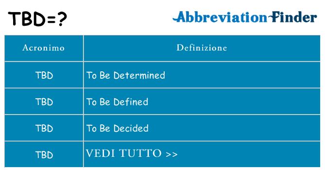 abbreviazioni terminologia di datazione