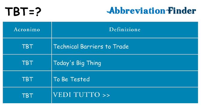 Che cosa significa l'acronimo tbt
