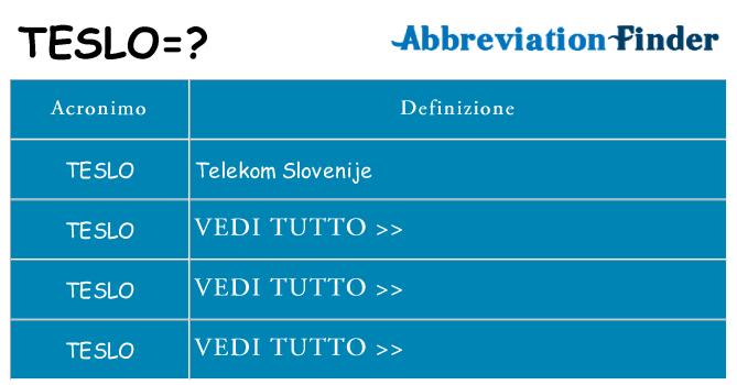 Che cosa significa l'acronimo teslo
