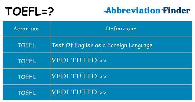 Che cosa significa l'acronimo toefl