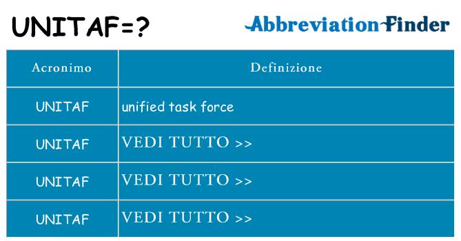 Che cosa significa l'acronimo unitaf