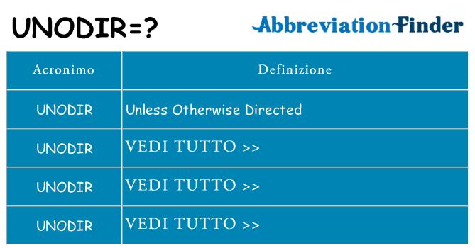 Che cosa significa l'acronimo unodir