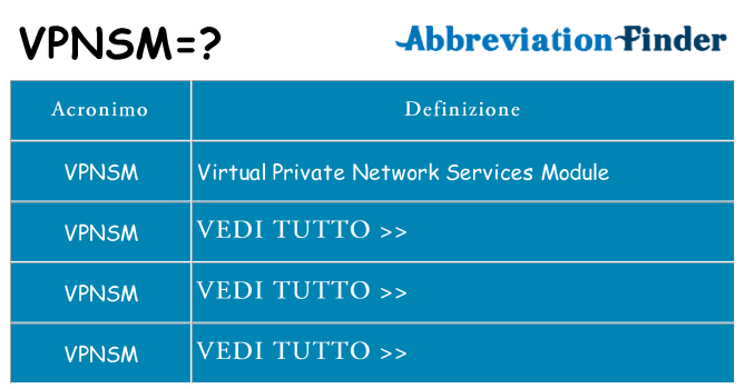 Che cosa significa l'acronimo vpnsm