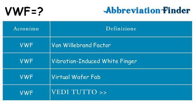 Che cosa significa l'acronimo vwf
