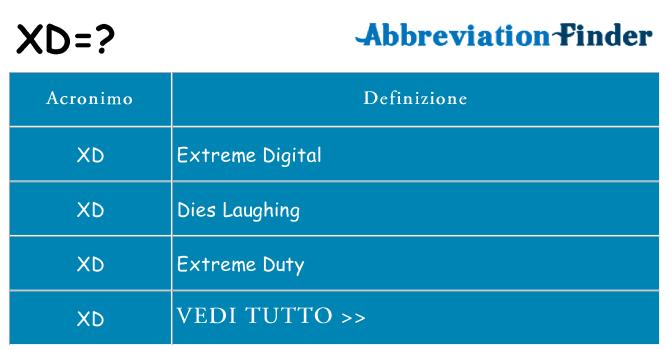 Che cosa significa l'acronimo xd