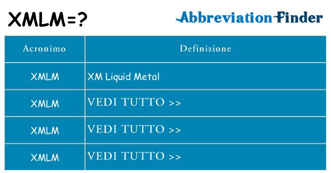 Che cosa significa l'acronimo xmlm