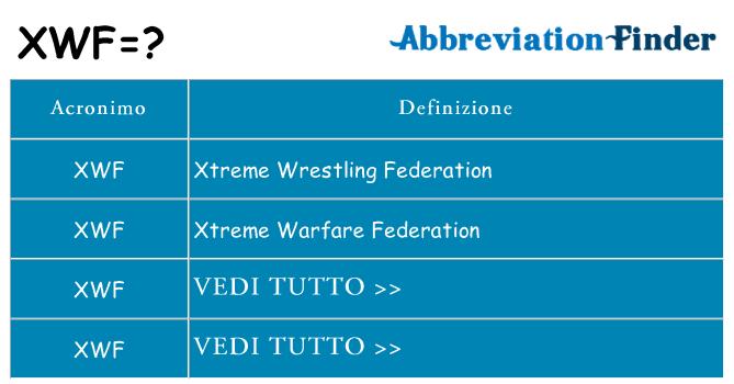 Che cosa significa l'acronimo xwf